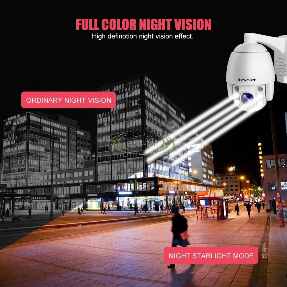 Super Mini Onvif PTZ Speed Dome WiFi IP Camera 1080P Outdoor 5X [HX